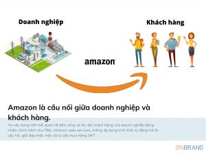 loi-ich-ban-hang-tren-amazon