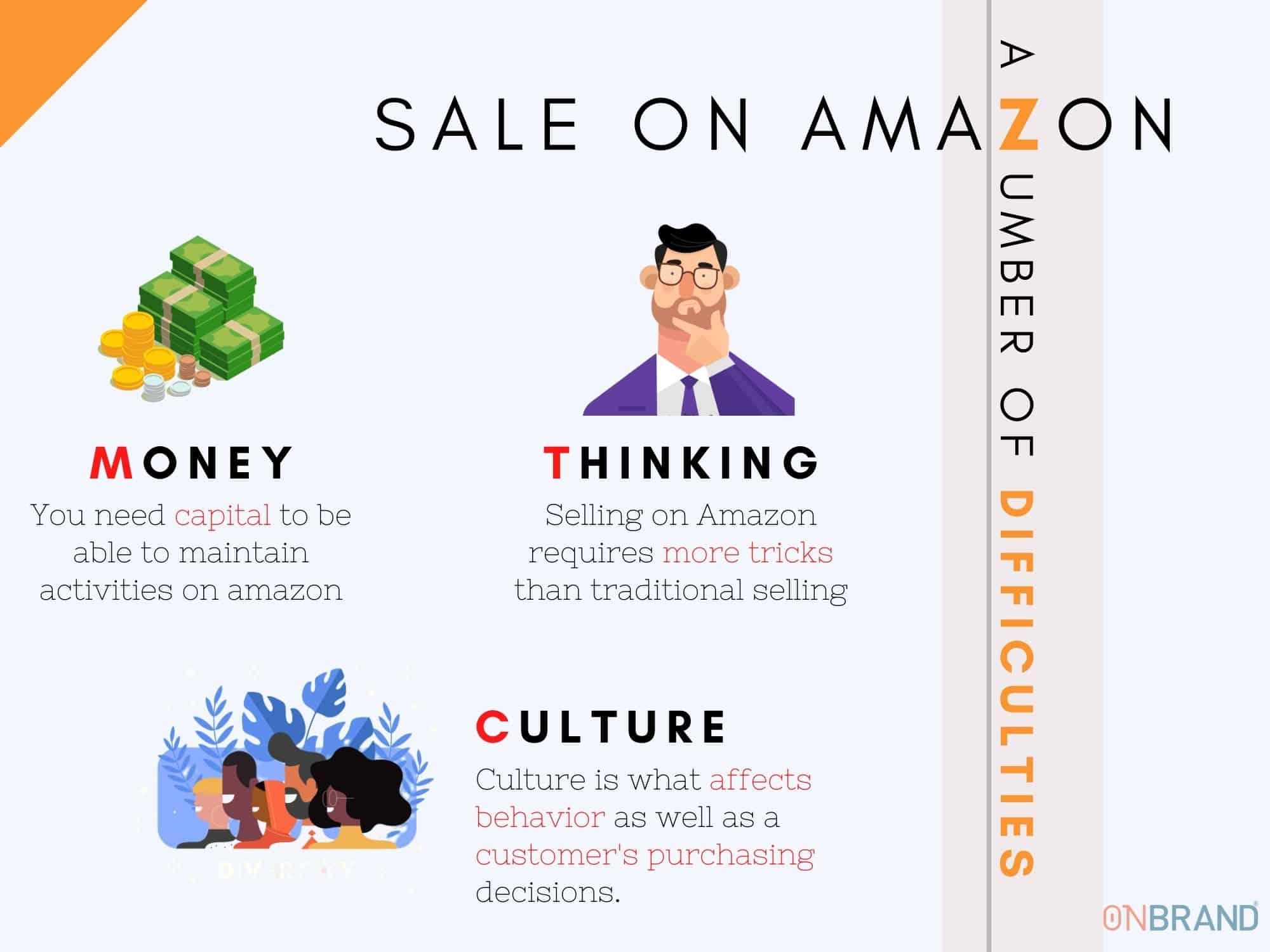 Hướng dẫn cách bán hàng trên Amazon cho người mới bắt đầu, áp dụng ngay!