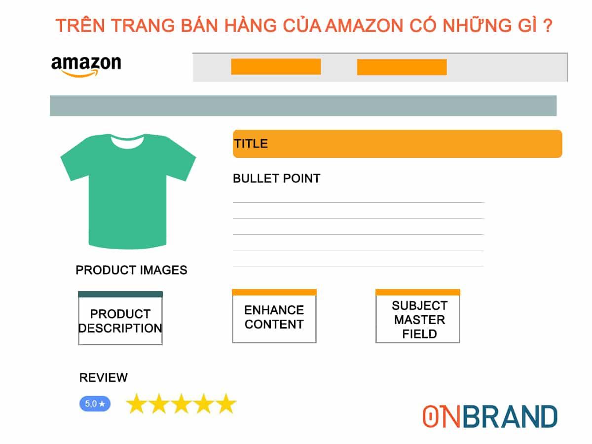 Các thành phần trên trang bán hàng Amazon, seller buộc phải biết