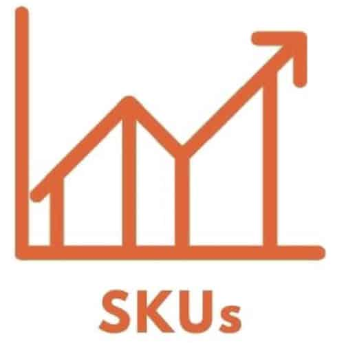 Research on potential SKU